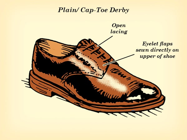 plain cap-toe derby dress shoe illustration