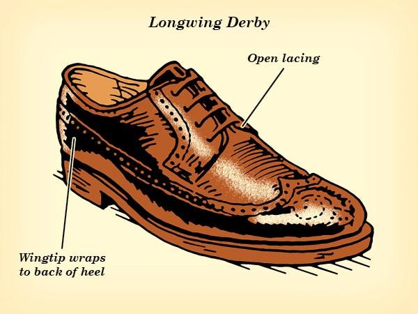 longwing derby dress shoe illustration